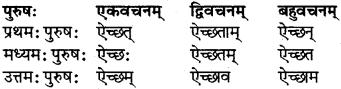 RBSE Class 7 Sanskrit परिशिष्टम् 23