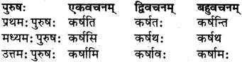 RBSE Class 7 Sanskrit परिशिष्टम् 27