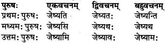 RBSE Class 7 Sanskrit परिशिष्टम् 33