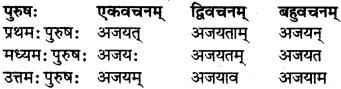 RBSE Class 7 Sanskrit परिशिष्टम् 34