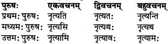 RBSE Class 7 Sanskrit परिशिष्टम् 35