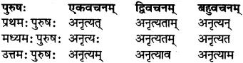 RBSE Class 7 Sanskrit परिशिष्टम् 37