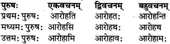RBSE Class 7 Sanskrit परिशिष्टम् 38