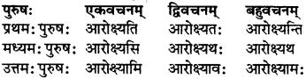 RBSE Class 7 Sanskrit परिशिष्टम् 39