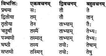 RBSE Class 7 Sanskrit परिशिष्टम् 4