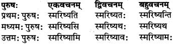 RBSE Class 7 Sanskrit परिशिष्टम् 42
