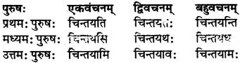 RBSE Class 7 Sanskrit परिशिष्टम् 50