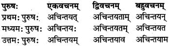 RBSE Class 7 Sanskrit परिशिष्टम् 52