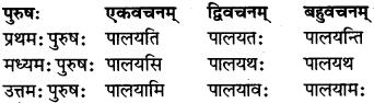 RBSE Class 7 Sanskrit परिशिष्टम् 53