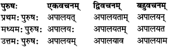 RBSE Class 7 Sanskrit परिशिष्टम् 55