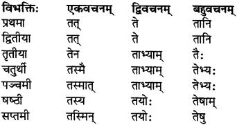 RBSE Class 7 Sanskrit परिशिष्टम् 6