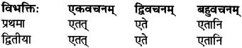 RBSE Class 7 Sanskrit परिशिष्टम् 9