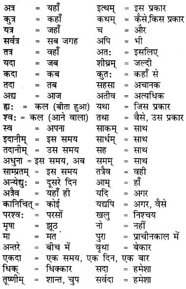 RBSE Class 7 Sanskrit व्याकरण अव्यय प्रकरण 1
