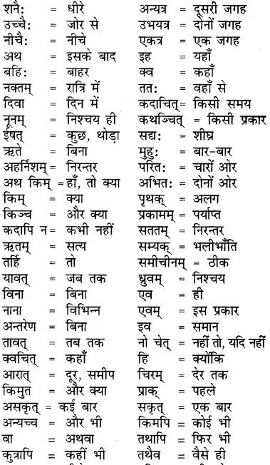 RBSE Class 7 Sanskrit व्याकरण अव्यय प्रकरण 2