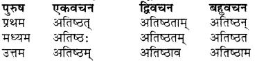 RBSE Class 7 Sanskrit व्याकरण शब्द रूप प्रकरणम् 56