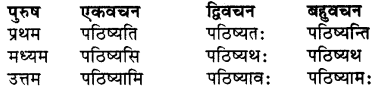 RBSE Class 7 Sanskrit व्याकरण शब्द रूप प्रकरणम् 72