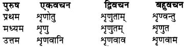 RBSE Class 7 Sanskrit व्याकरण शब्द रूप प्रकरणम् 78