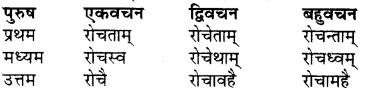 RBSE Class 7 Sanskrit व्याकरण शब्द रूप प्रकरणम् 88
