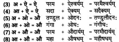RBSE Class 7 Sanskrit व्याकरण सन्धि प्रकरणम् 6