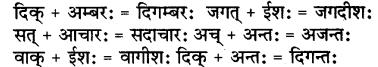 RBSE Class 7 Sanskrit व्याकरण सन्धि प्रकरणम् 8
