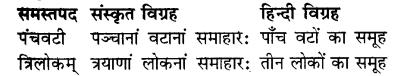 RBSE Class 7 Sanskrit व्याकरण समास प्रकरण 4