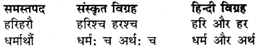 RBSE Class 7 Sanskrit व्याकरण समास प्रकरण 6