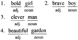 RBSE Class 8 English Grammar Change the Degree of the Adjective 1