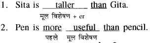 RBSE Class 8 English Grammar Change the Degree of the Adjective