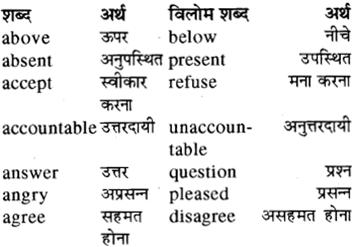 RBSE Class 8 English Vocabulary OppositesAntonyms 1