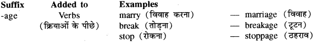 RBSE Class 8 English Vocabulary Word Formation 4