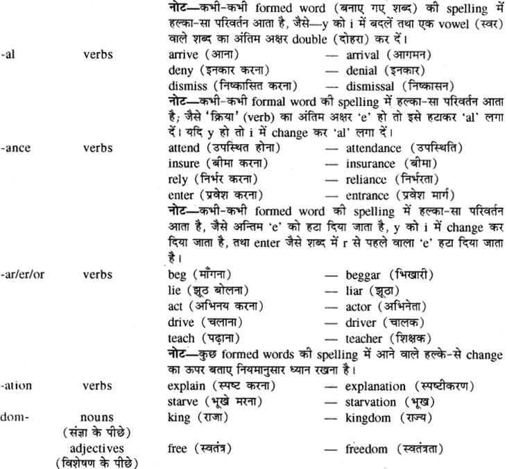 RBSE Class 8 English Vocabulary Word Formation 5