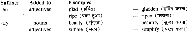 RBSE Class 8 English Vocabulary Word Formation 9