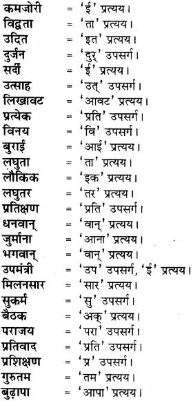 RBSE Class 8 Hindi व्याकरण प्रत्यय 1