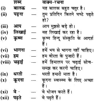 RBSE Class 8 Hindi व्याकरण वाक्य रचना 1