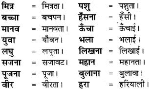 RBSE Class 8 Hindi व्याकरण संज्ञा 1