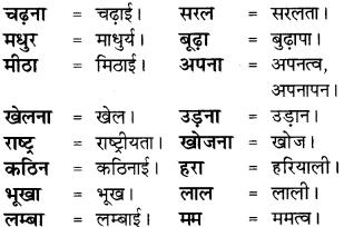 RBSE Class 8 Hindi व्याकरण संज्ञा 2
