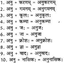 Sanskrit Upsarg Class 8 RBSE
