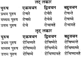 RBSE Class 8 Sanskrit व्याकरण धातु-रूपाणि - 23