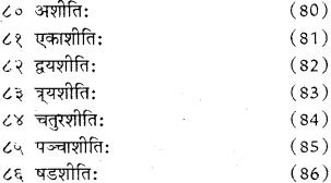 RBSE Class 8 Sanskrit व्याकरण संख्यावाचका शब्दा 2