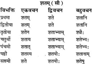 RBSE Class 8 Sanskrit व्याकरण संख्यावाचका शब्दा 4