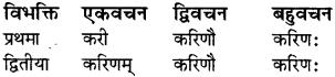 RBSE Class 8 Sanskrit व्याकरण संज्ञा शब्द 8