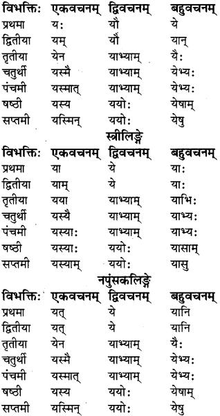 RBSE Class 8 Sanskrit व्याकरण सर्वनाम शब्द 4