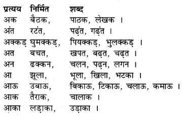 RBSE Class 9 Hindi व्याकरण प्रत्यय 1