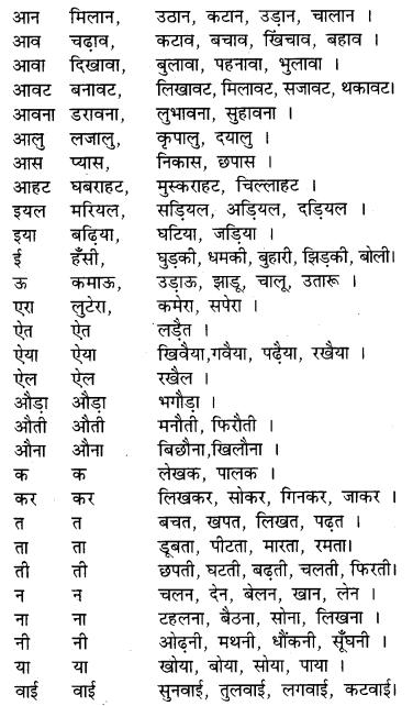 RBSE Class 9 Hindi व्याकरण प्रत्यय 2
