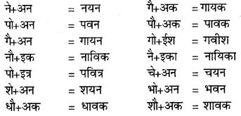 RBSE Class 9 Hindi व्याकरण सन्धि 3