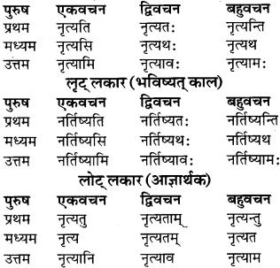 RBSE Class 9 Sanskrit व्याकरण रूप-प्रकरणम् 55