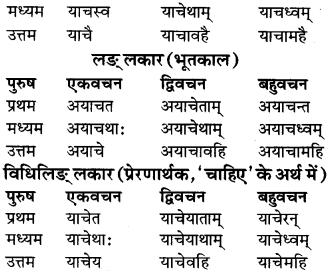RBSE Class 9 Sanskrit व्याकरण रूप-प्रकरणम् 74