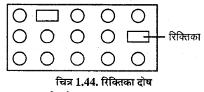 RBSE Solutions for Class 12 Chemistry Chapter 1 ठोस अवस्था image 48