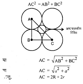 RBSE Solutions for Class 12 Chemistry Chapter 1 ठोस अवस्था image 20