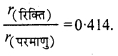 RBSE Solutions for Class 12 Chemistry Chapter 1 ठोस अवस्था image 28